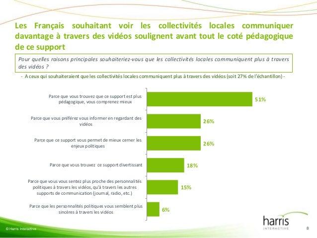 Les Français souhaitant voir les collectivités locales communiquer      davantage à travers des vidéos soulignent avant to...
