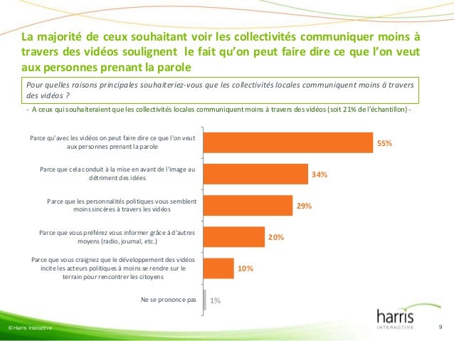 La majorité de ceux souhaitant voir les collectivités communiquer moins à      travers des vidéos soulignent le fait qu'on...