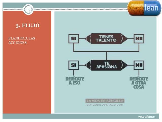 3. FLUJO PLANIFICA LAS ACCIONES. 37 #oteufuturo