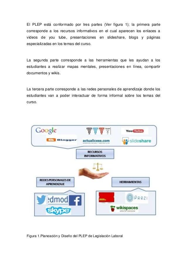 Plep de legislacion laboral y su relacion con los postulados de la unad Slide 2