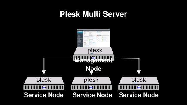 ENHANCE THE POWER OF PLESK WITH EXTENSIONS • SpamExperts Email Security • MagicSpam Protection • Premium Mail by Kolab • M...