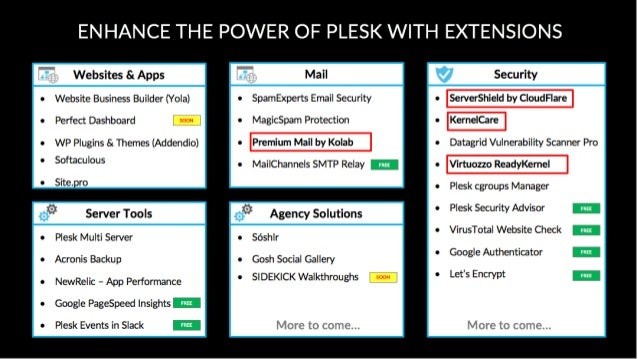 Plesk simplifies the lives of Web Professionals