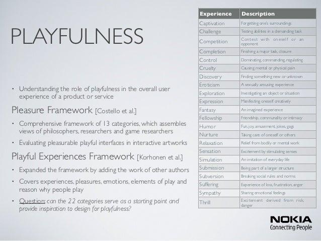 Playful Experiences Slide 2