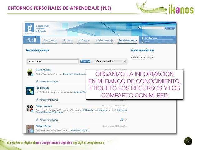 !12 ENTORNOS PERSONALES DE APRENDIZAJE (PLE) ORGANIZO LA INFORMACIÓN EN MI BANCO DE CONOCIMIENTO, ETIQUETO LOS RECURSOS Y ...