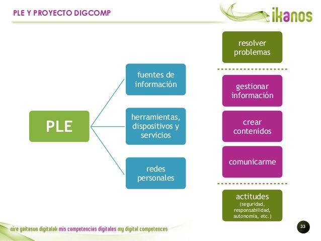 !33 PLE Y PROYECTO DIGCOMP PLE fuentes de información redes personales herramientas, dispositivos y servicios crear conten...
