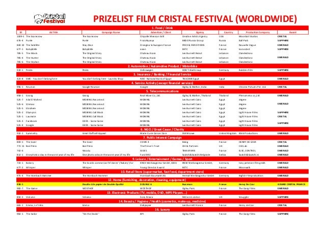 PRIZELIST FILM CRISTAL FESTIVAL (WORLDWIDE) 1. Food / Drink ID  Ad Title  Campaign Name  Advertiser / Client  Agency  Coun...