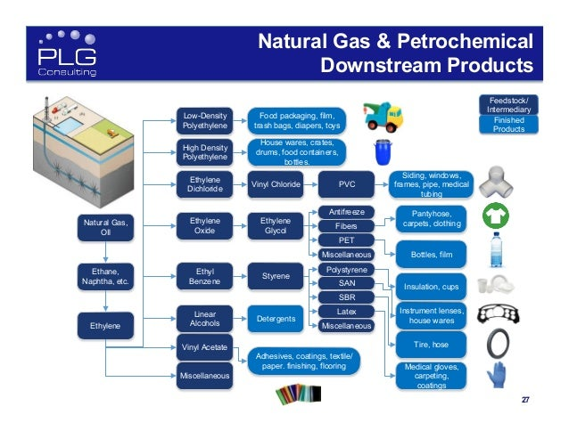 Oil Amp Natural Gas The Evolving Freight Transportation Impacts