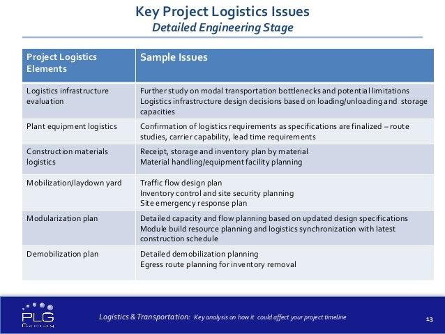Demobilization Plan For Construction Site