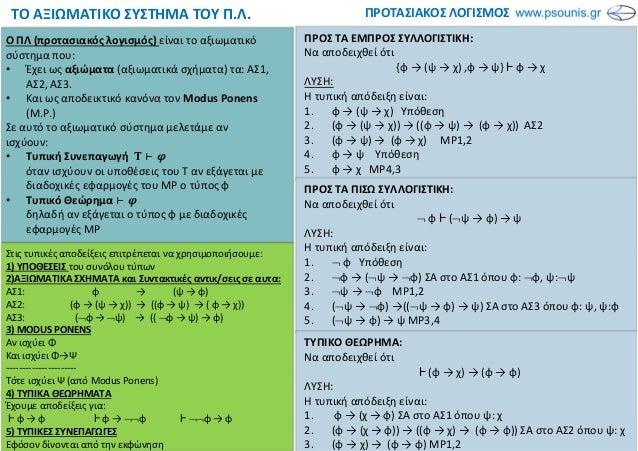 Ο ΠΛ (προτασιακός λογισμός) είναι το αξιωματικό σύστημα που: • Έχει ως αξιώματα (αξιωματικά σχήματα) τα: ΑΣ1, ΑΣ2, ΑΣ3. • ...
