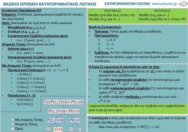 ΚΑΤΗΓΟΡΗΜΑΤΙΚΗ ΛΟΓΙΚΗΒΑΣΙΚΟΙ ΟΡΙΣΜΟΙ ΚΑΤΗΓΟΡΗΜΑΤΙΚΗΣ ΛΟΓΙΚΗΣ ∀ ύ Αληθές (για όλα τα x: τύπος =A) Ψευδές (π.χ. για x=…) Συν...