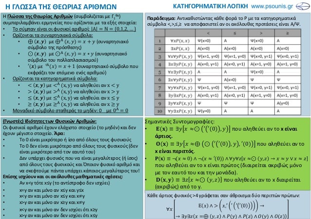 ΚΑΤΗΓΟΡΗΜΑΤΙΚΗ ΛΟΓΙΚΗH ΓΛΩΣΣΑ ΤΗΣ ΘΕΩΡΙΑΣ ΑΡΙΘΜΩΝ Η Γλώσσα της Θεωρίας Αριθμών (συμβολιζεται με Γ1 θα) συμπεριλαμβάνει ερμ...