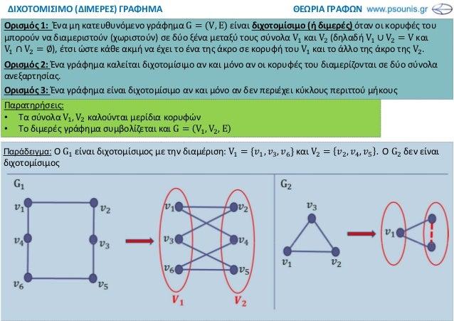 ΘΕΩΡΙΑ ΓΡΑΦΩΝΔΙΧΟΤΟΜΙΣΙΜΟ (ΔΙΜΕΡΕΣ) ΓΡΑΦΗΜΑ Ορισμός 1: Ένα μη κατευθυνόμενο γράφημα G V, E είναι διχοτομίσιμο (ή διμερές) ...