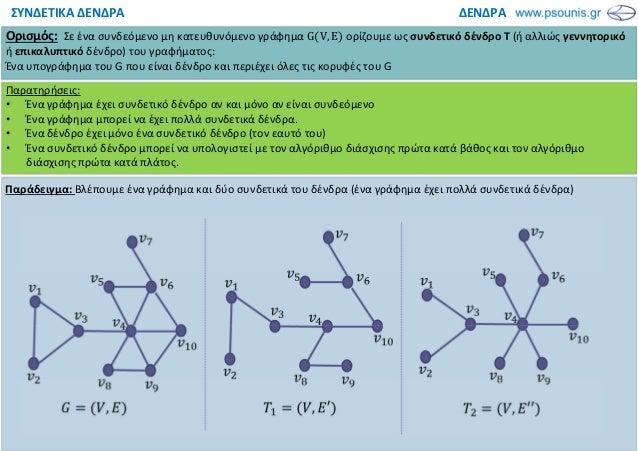 ΔΕΝΔΡΑΣΥΝΔΕΤΙΚΑ ΔΕΝΔΡΑ Ορισμός: Σε ένα συνδεόμενο μη κατευθυνόμενο γράφημα G V, E ορίζουμε ως συνδετικό δένδρο Τ (ή αλλιώς...