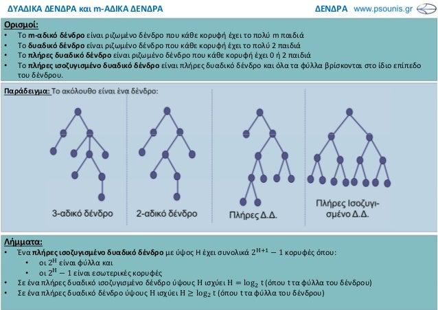 ΔΕΝΔΡΑΔΥΑΔΙΚΑ ΔΕΝΔΡΑ και m-ΑΔΙΚΑ ΔΕΝΔΡΑ Ορισμοί: • Το m-αδικό δένδρο είναι ριζωμένο δένδρο που κάθε κορυφή έχει το πολύ m ...