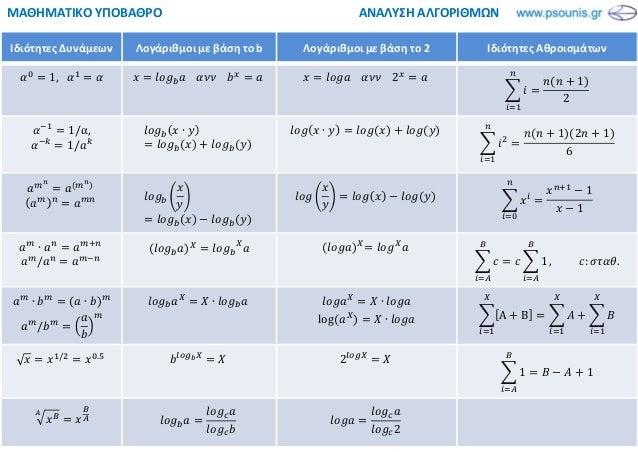ΑΝΑΛΥΣΗ ΑΛΓΟΡΙΘΜΩΝΜΑΘΗΜΑΤΙΚΟ ΥΠΟΒΑΘΡΟ Ιδιότητες Δυνάμεων Λογάριθμοι με βάση το b Λογάριθμοι με βάση το 2 Ιδιότητες Αθροισμ...