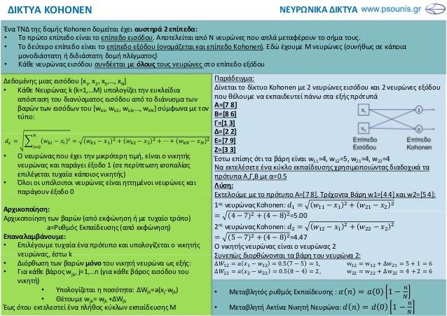 ΝΕΥΡΩΝΙΚΑ ΔΙΚΤΥΑΔΙΚΤΥΑ KOHONEN Ένα ΤΝΔ της δομής Kohonen δομείται έχει αυστηρά 2 επίπεδα: • Το πρώτο επίπεδο είναι το επίπ...