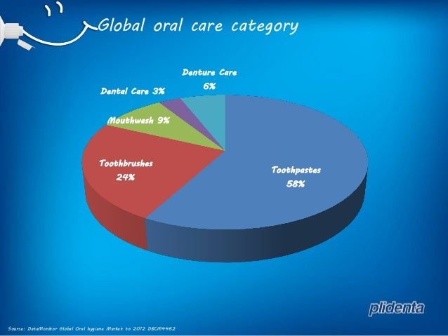 2014 china oral care market Oecd health statistics 2014 how does china public health interventions and progress in medical care life expectancy at birth in china has increased by more.