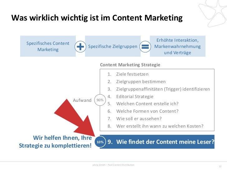 Was wirklich wichtig ist im Content Marketing                                                                             ...