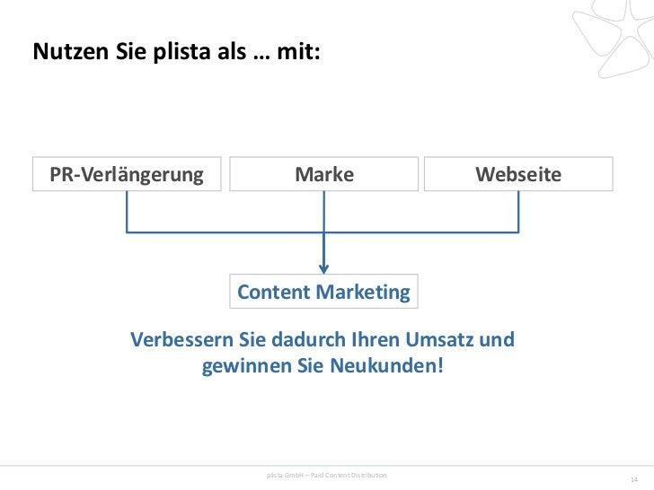 Nutzen Sie plista als … mit: PR-Verlängerung              Marke                             Webseite                   Con...