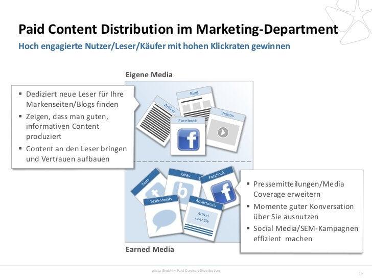 Paid Content Distribution im Marketing-DepartmentHoch engagierte Nutzer/Leser/Käufer mit hohen Klickraten gewinnen        ...