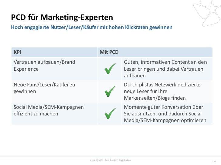 PCD für Marketing-ExpertenHoch engagierte Nutzer/Leser/Käufer mit hohen Klickraten gewinnen KPI                           ...