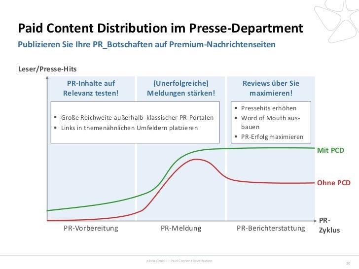 Paid Content Distribution im Presse-DepartmentPublizieren Sie Ihre PR_Botschaften auf Premium-NachrichtenseitenLeser/Press...