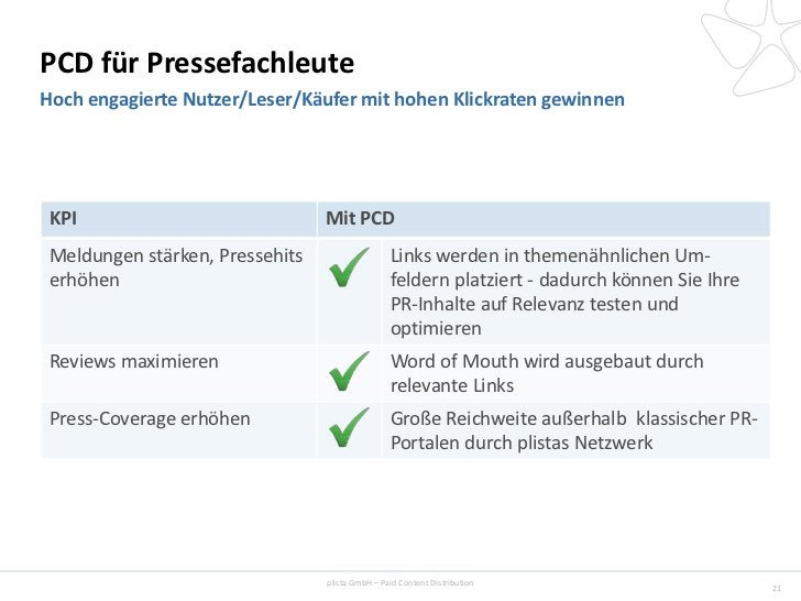 PCD für PressefachleuteHoch engagierte Nutzer/Leser/Käufer mit hohen Klickraten gewinnen KPI                             M...