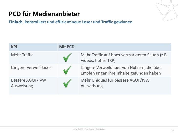 PCD für MedienanbieterEinfach, kontrolliert und effizient neue Leser und Traffic gewinnen KPI                       Mit PC...