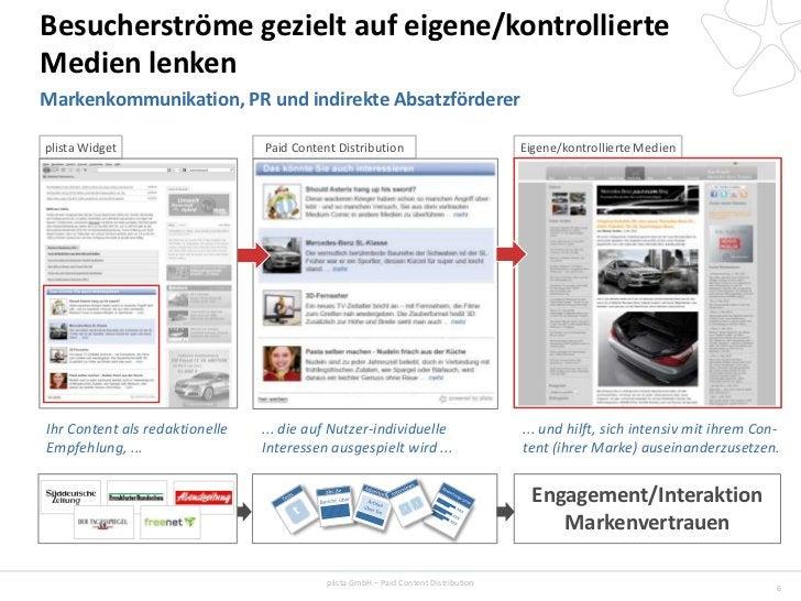Besucherströme gezielt auf eigene/kontrollierteMedien lenkenMarkenkommunikation, PR und indirekte Absatzfördererplista Wid...