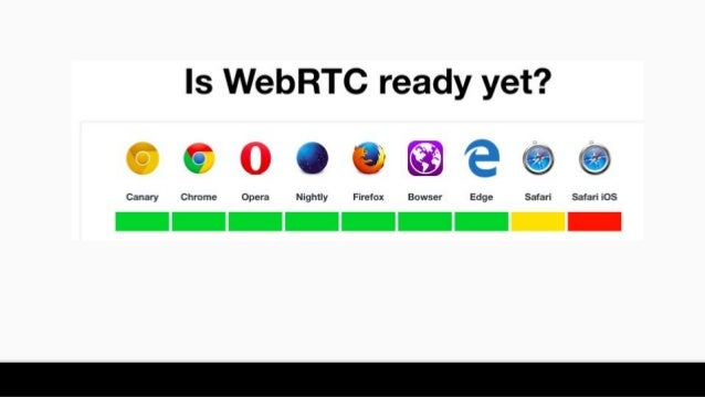 Plivo webrtc telephony in your browser