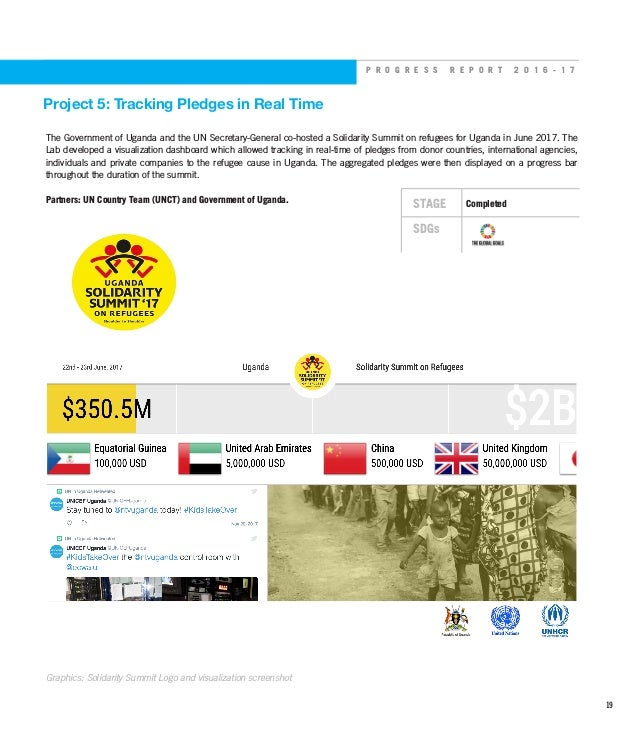 P R O G R E S S R E P O R T 2 0 1 6 - 1 7 Project 5: Tracking Pledges in Real Time The Government of Uganda and the UN Sec...