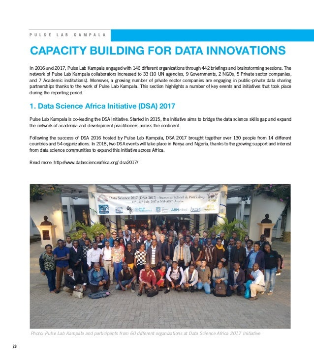 P U L S E L A B K A M P A L A CAPACITY BUILDING FOR DATA INNOVATIONS Photo: Pulse Lab Kampala and participants from 60 dif...