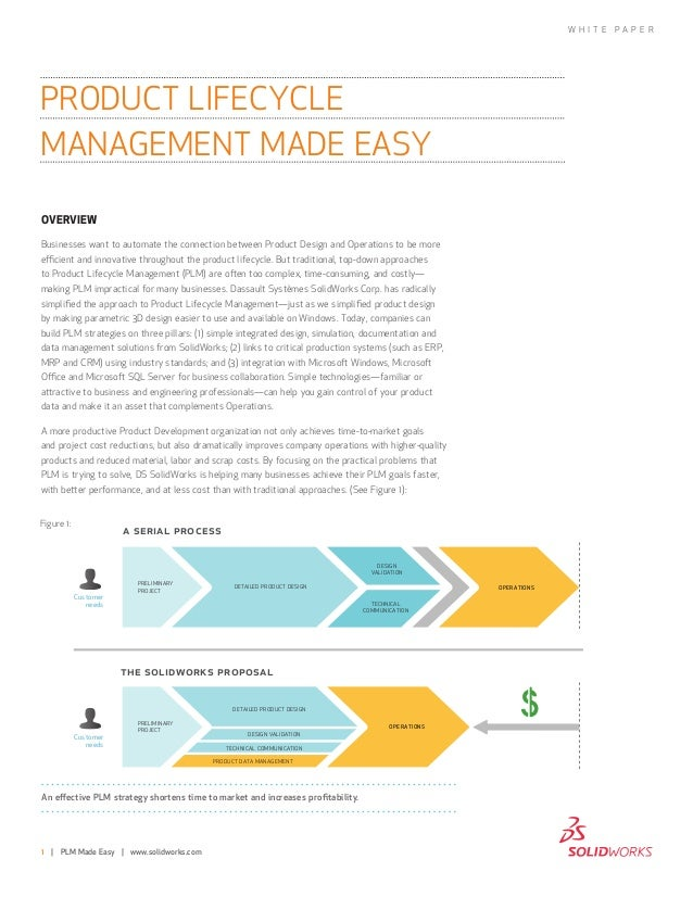 Product Lifecycle Management Made Easy