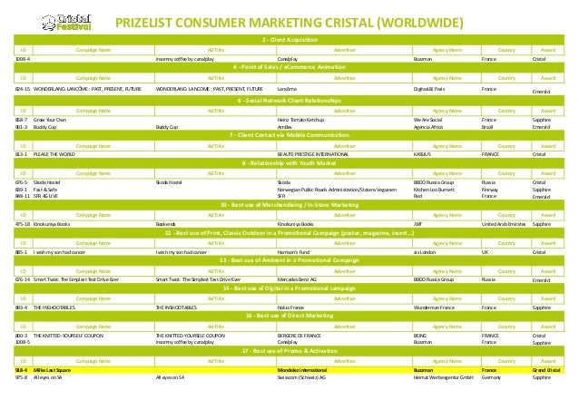PRIZELIST CONSUMER MARKETING CRISTAL (WORLDWIDE) 2 - Client Acquisition ID  Campaign Name  1008-4  Ad Title  Advertiser  i...