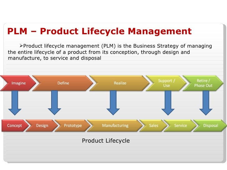 management and product life cycle Product life-cycle management (plm) is the succession of strategies by business management as a product goes through its life-cyclethe conditions in which a product is sold (advertising, saturation) changes over time and must be managed as it moves through its succession of stages.