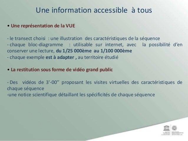 Une information accessible à tous • Une représentation de la VUE - le transect choisi : une illustration des caractéristiq...