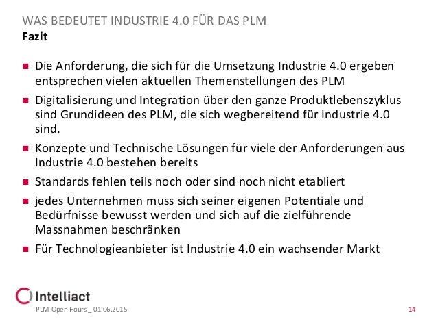 Plm Open Hours Was Bedeutet Industrie 40 Für Das Plm