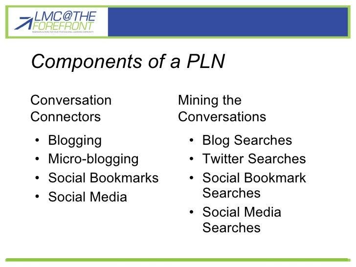 Components -- Conversation Connectors <ul><li>Blogging </li></ul><ul><li>Micro-blogging </li></ul><ul><li>Social Bookmarks...