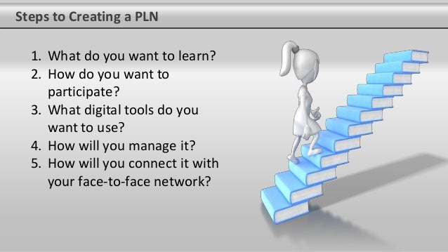 professional topics 7 steps to creating a pln 1 what do you want - Why Do You Want To Be A Social Worker