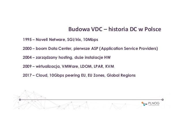 PLNOG 18 - Marcin Motylski - Budowa wirtualnego Data Center Slide 3