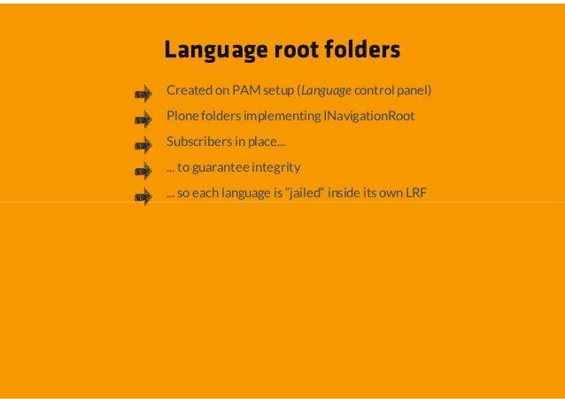 Language root foldersCreated on PAM setup                    (Language control panel)Plone folders implementing INavigati...