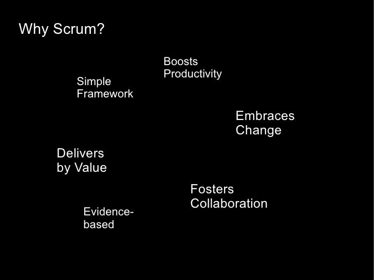 Why Scrum?                      Boosts                     Productivity        Simple        Framework                    ...