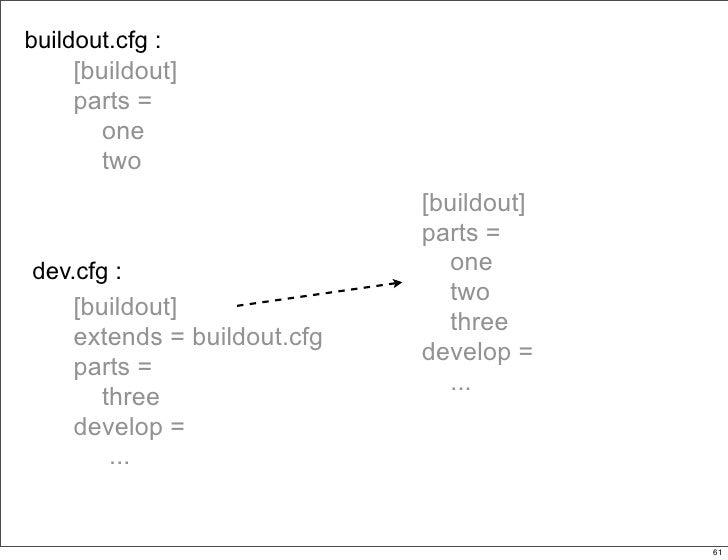 buildout.cfg :      [buildout]      parts =         one         two                               [buildout]              ...