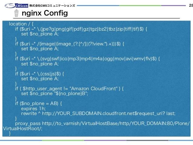 nginx Config 株式会社CMSコミュニケーションズ 28 location / { if ($uri * .(jpe?g¦png¦gif¦pdf¦gz¦tgz¦bz2¦tbz¦zip¦tiff¦tif)$) { set $no_plone...