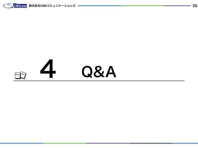 Q&ACMSPlone 株式会社CMSコミュニケーションズ 4 35