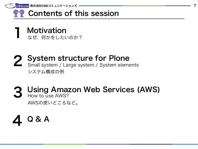 株式会社CMSコミュニケーションズ Small system / Large system / System elements システム構成の例 2 3 1 System structure for Plone Contents of this...