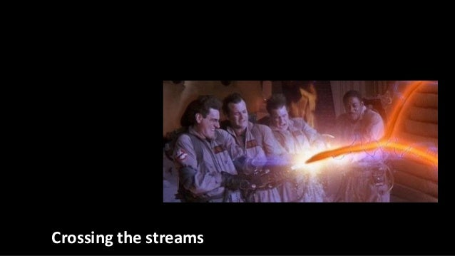 OCrossing the streams Sharing content