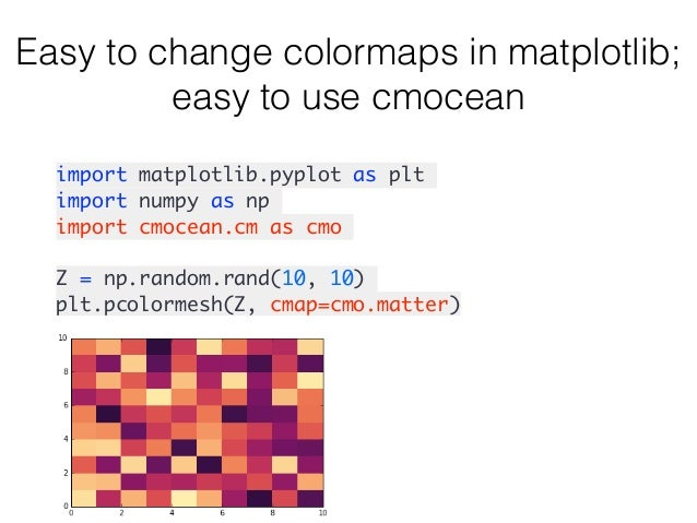 PLOTCON NYC: Custom Colormaps for Your Field