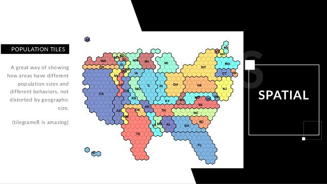PLOTCON NYC: At Least 23 Visualizations and When to Use Them in 30 Minutes
