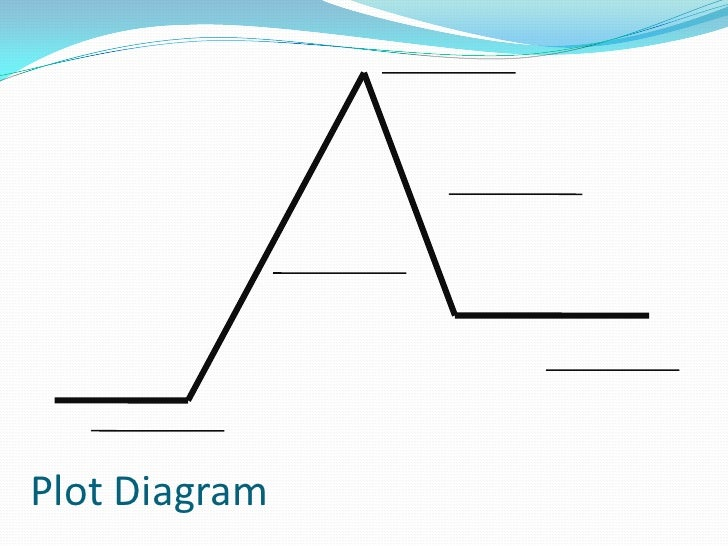 image about Plot Diagram Printable referred to as Plot diagram
